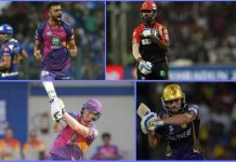 Biggest Buys of IPL 2018