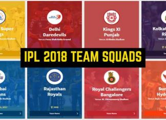 IPL 2018 All Team Complete Squads IPL 11 Players List